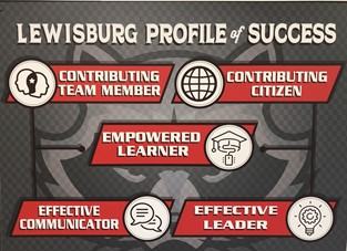 Lewisburg Profile of Success