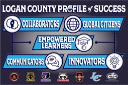 Logan County Profile of Success